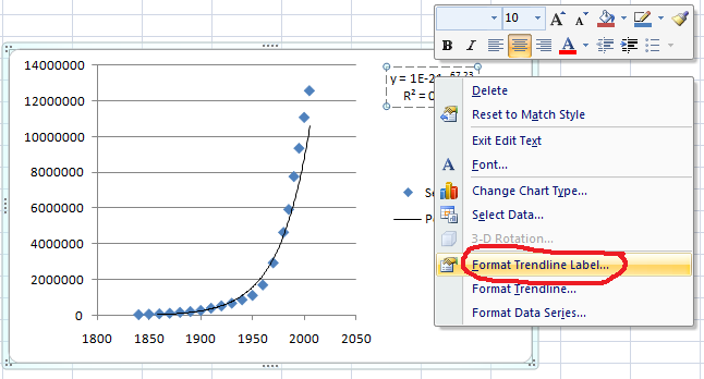 how to find the equation of a trend line
